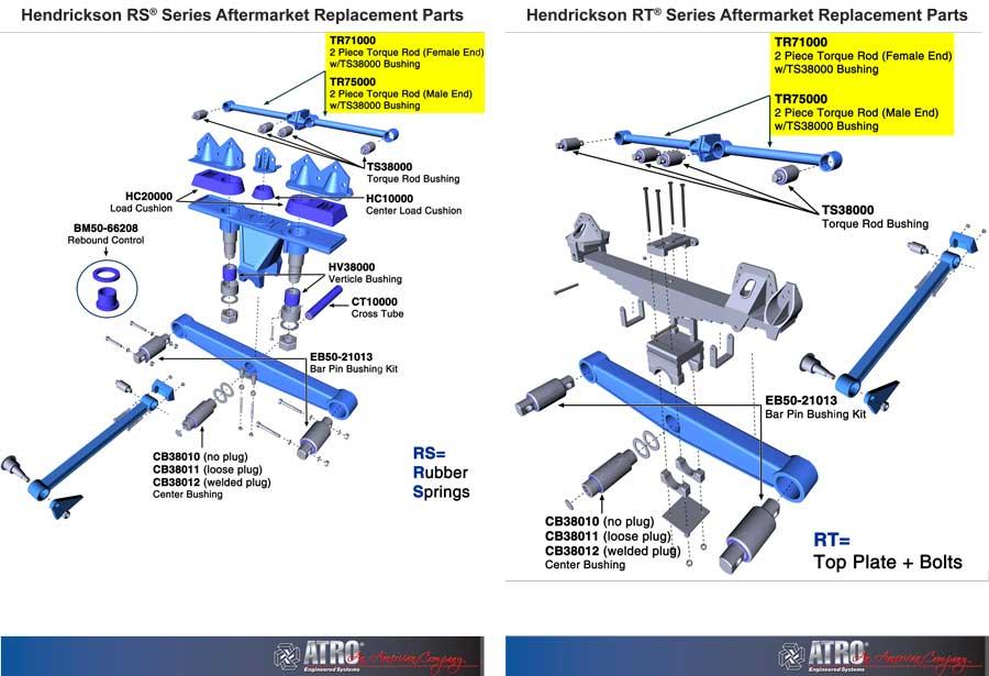 Henderson Suspension Parts Best Suspension 2017