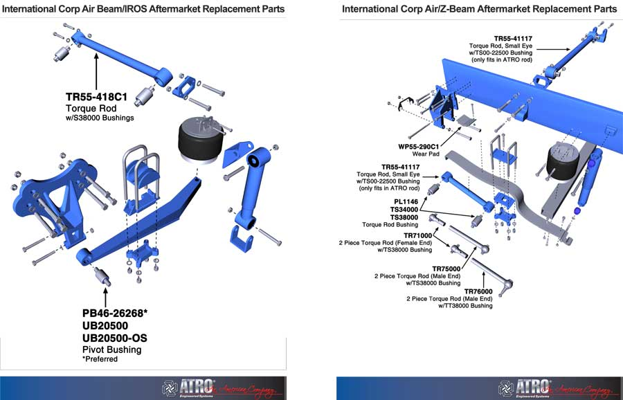 PB46-26268 Anti-Walk ATRO Pivot Bushing